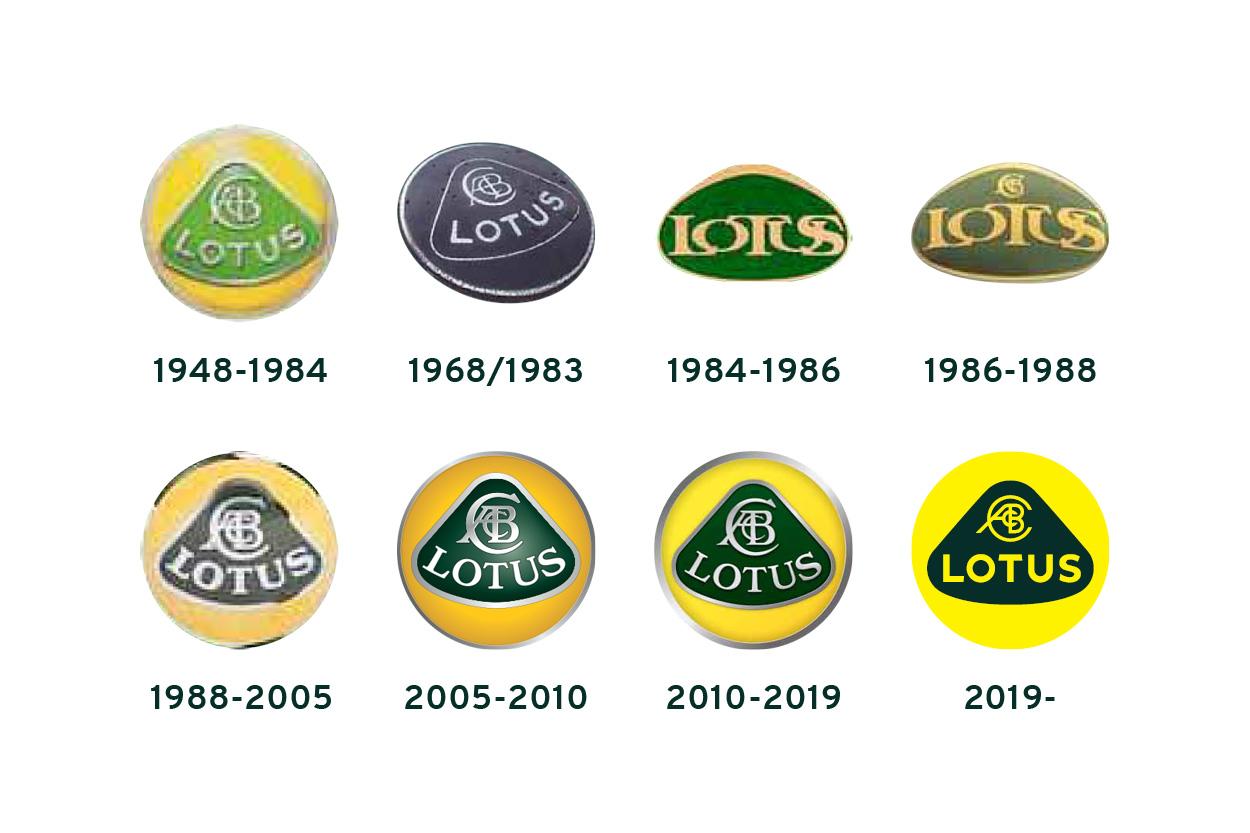 lotus logo historia