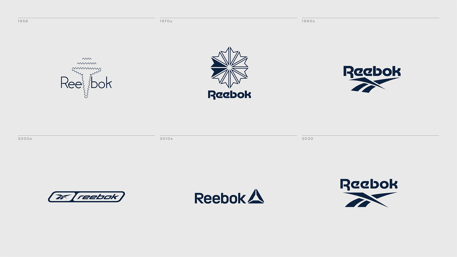 reebok_2019_logo_evolution